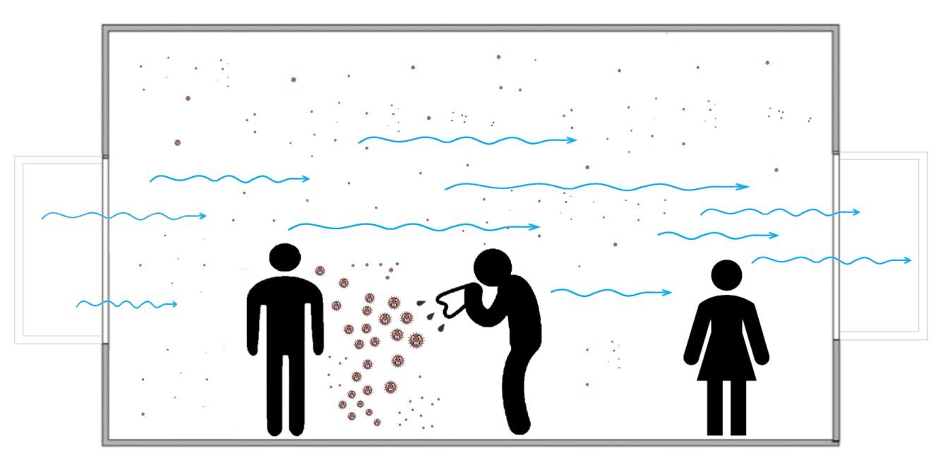 Afbeelding Natuurlijke ventilatie tegen corona besmetting