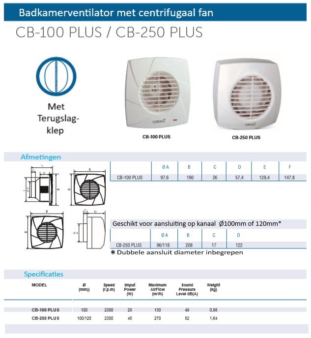 Productinformatie buisventilator Cata cb 100 en cb 250