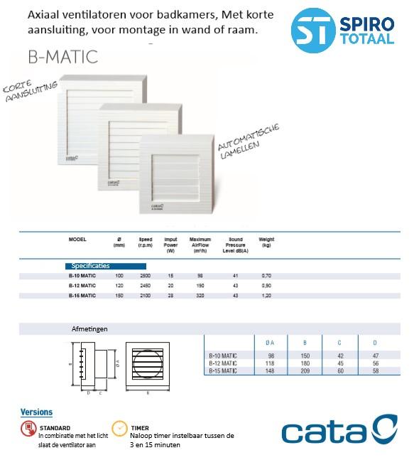 Badkamerventilator B-matic productomschrijving