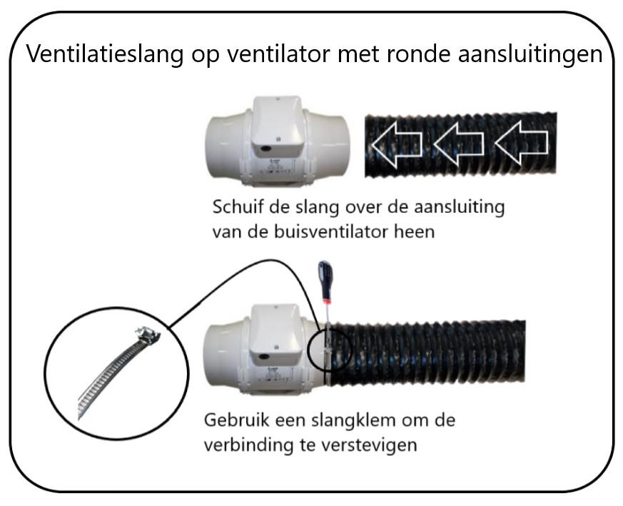 Ventilatieslang met buisventilator verbinden