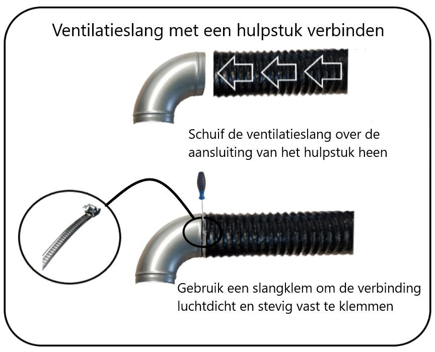 Ventilatieslang met hulpstuk verbinden