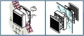 raamventilator afbeelding installatie